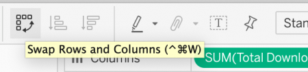 The Swap Rows and Columns button